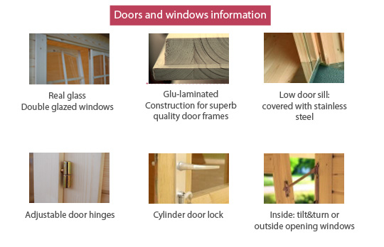 Windows and Doors Information